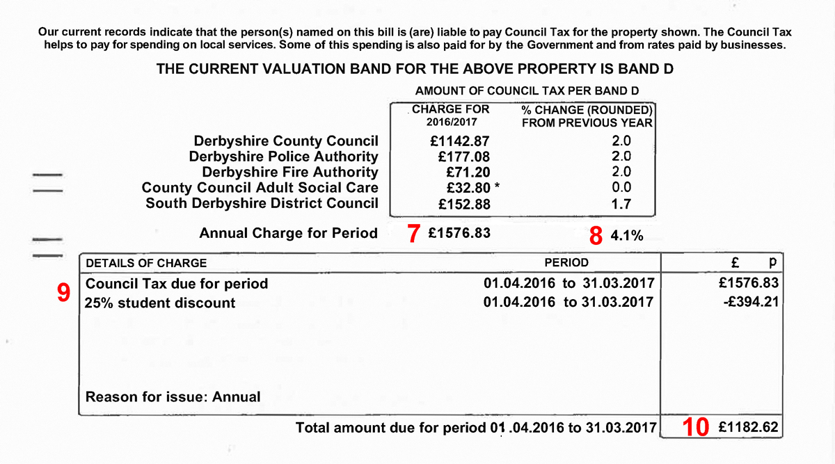 Council tax bill explanation image 2